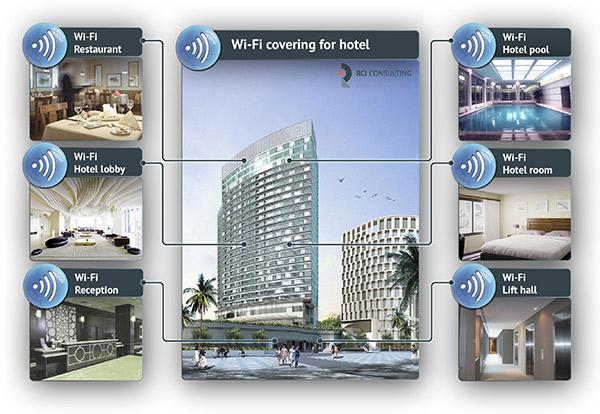 hotel_wifi_eng_1